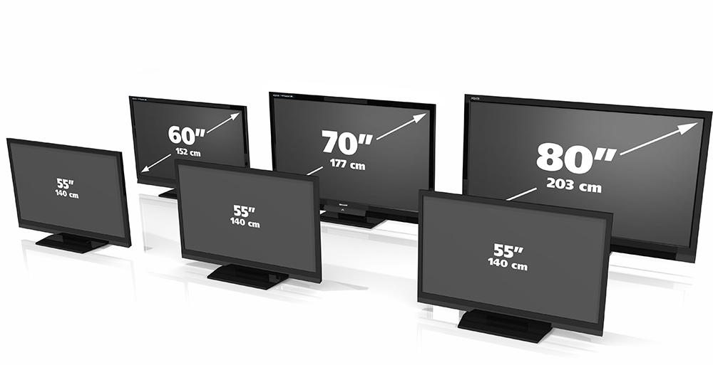 Tv 4K taille ecran